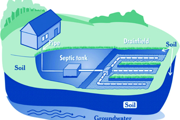 Septic Pumping Program in Targeted Watersheds